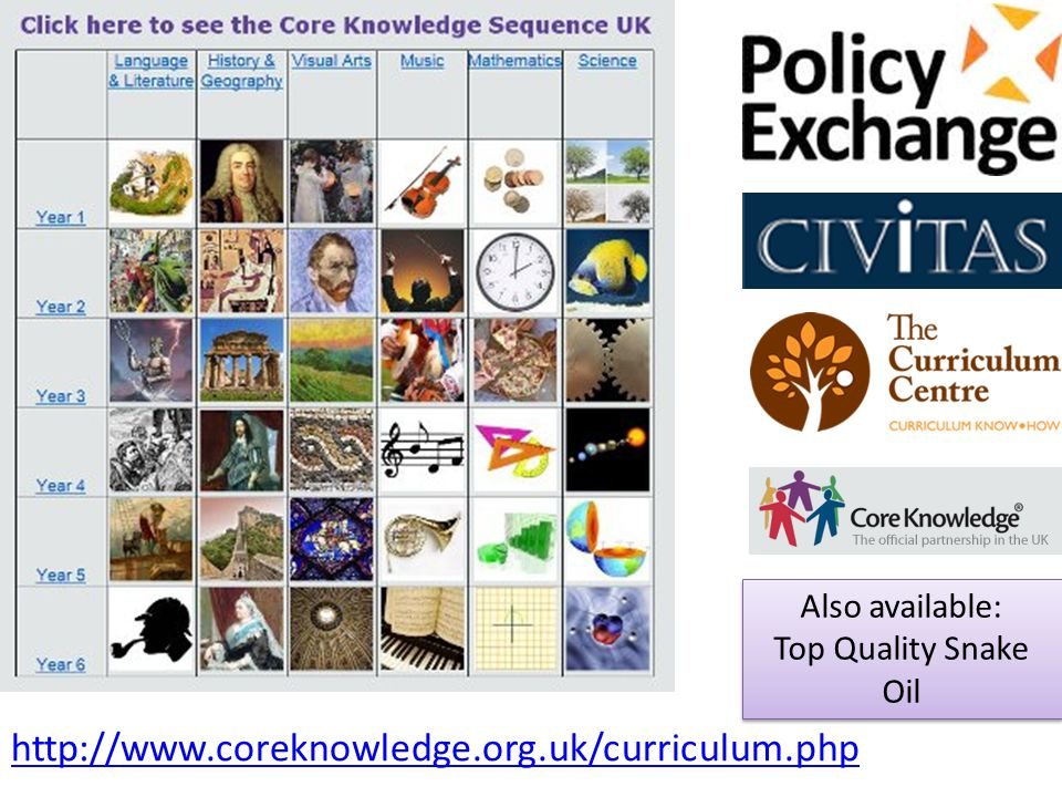 http://www.coreknowledge.org.uk/curriculum.php Also available:
