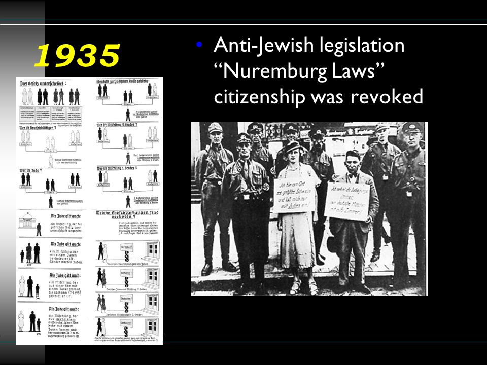 1935 Anti-Jewish legislation Nuremburg Laws citizenship was revoked