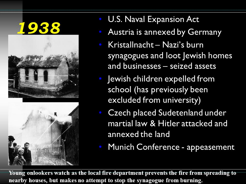 1938 U.S. Naval Expansion Act Austria is annexed by Germany