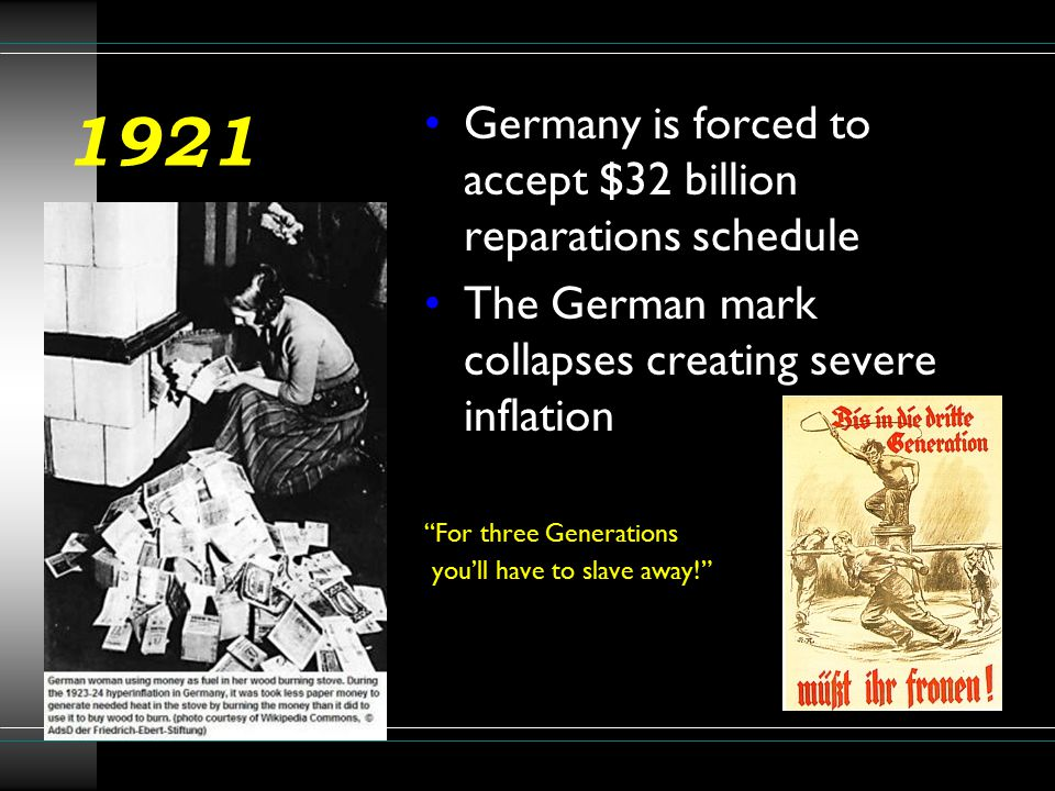 1921 Germany is forced to accept $32 billion reparations schedule