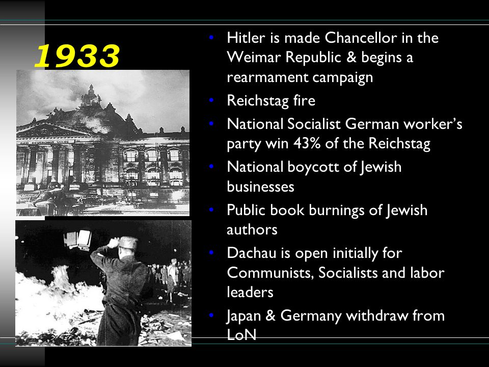 1933 Hitler is made Chancellor in the Weimar Republic & begins a rearmament campaign. Reichstag fire.
