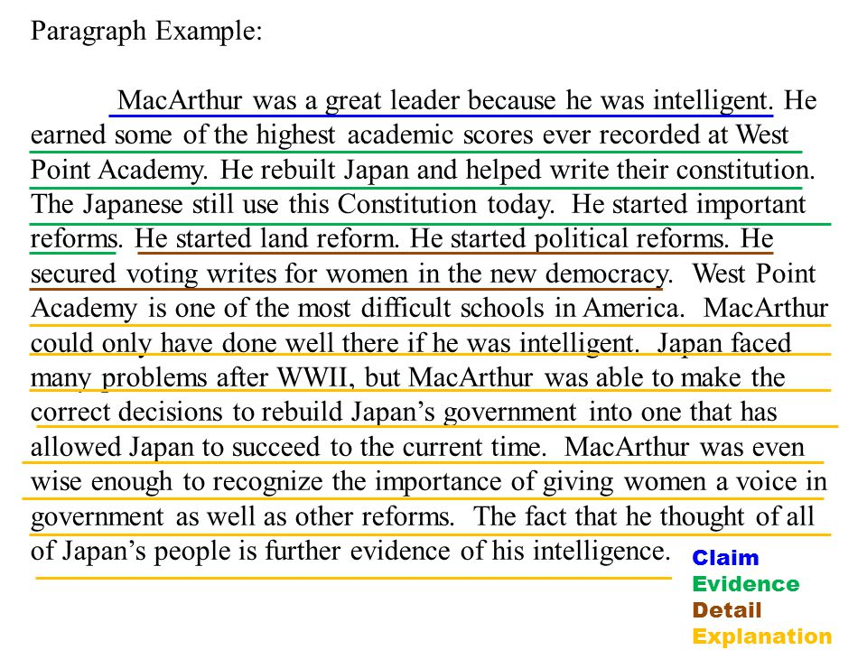 Paragraph Example: