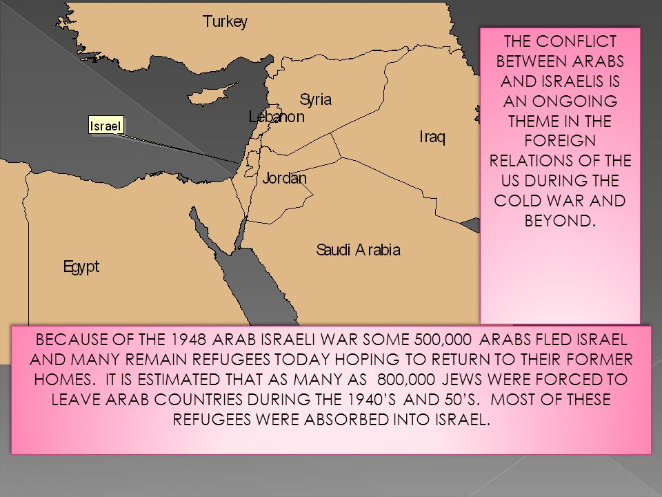 THE CONFLICT BETWEEN ARABS AND ISRAELIS IS AN ONGOING THEME IN THE FOREIGN RELATIONS OF THE US DURING THE COLD WAR AND BEYOND.