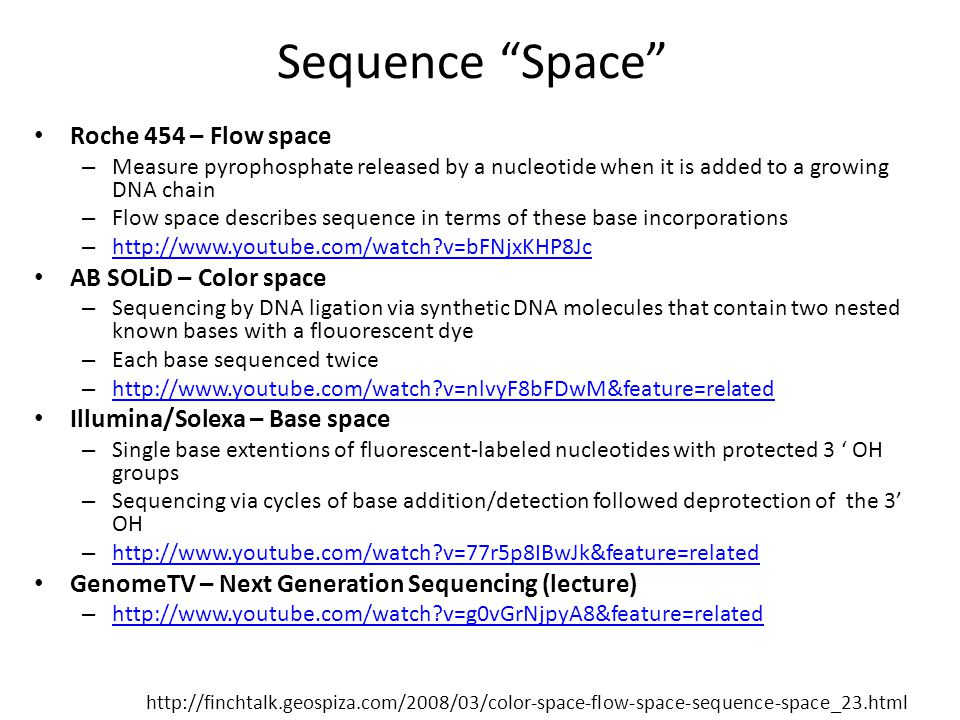 Sequence Space Roche 454 – Flow space AB SOLiD – Color space