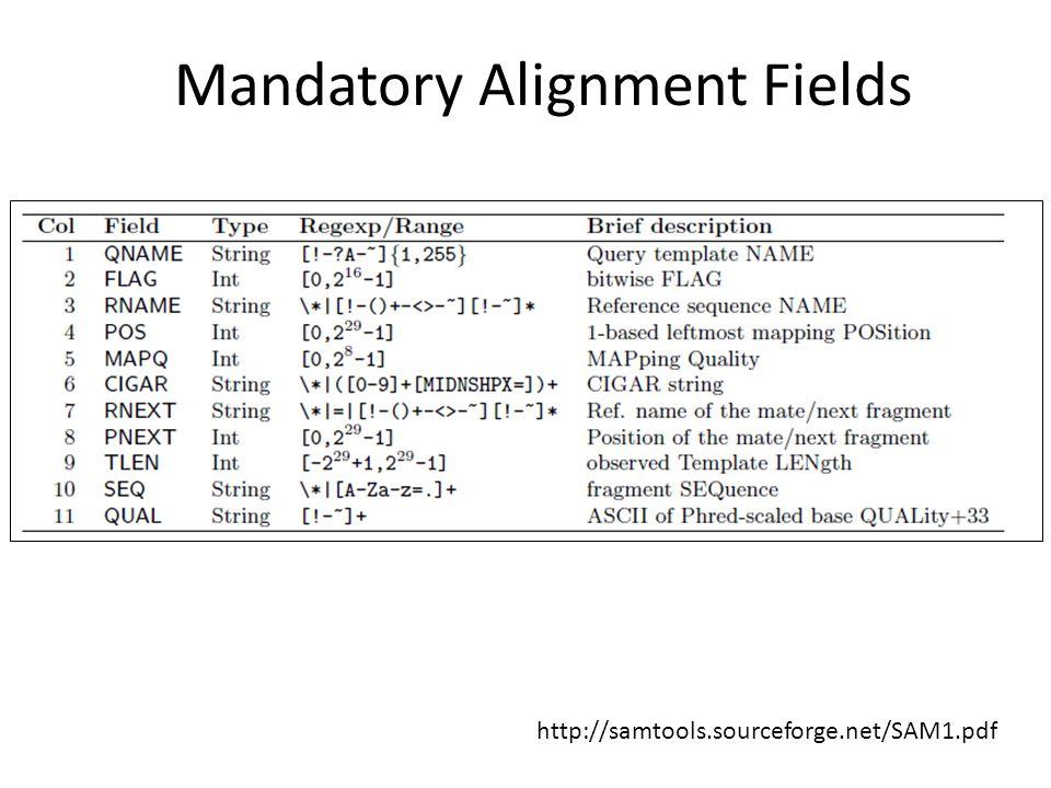 Mandatory Alignment Fields