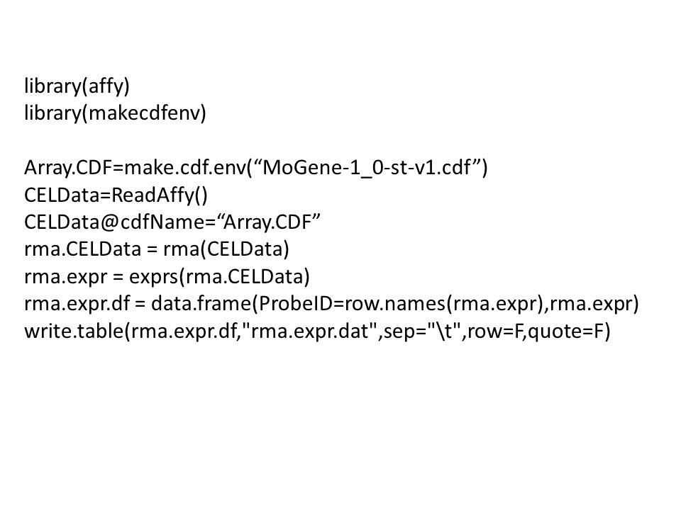 library(affy) library(makecdfenv) Array.CDF=make.cdf.env( MoGene-1_0-st-v1.cdf ) CELData=ReadAffy()