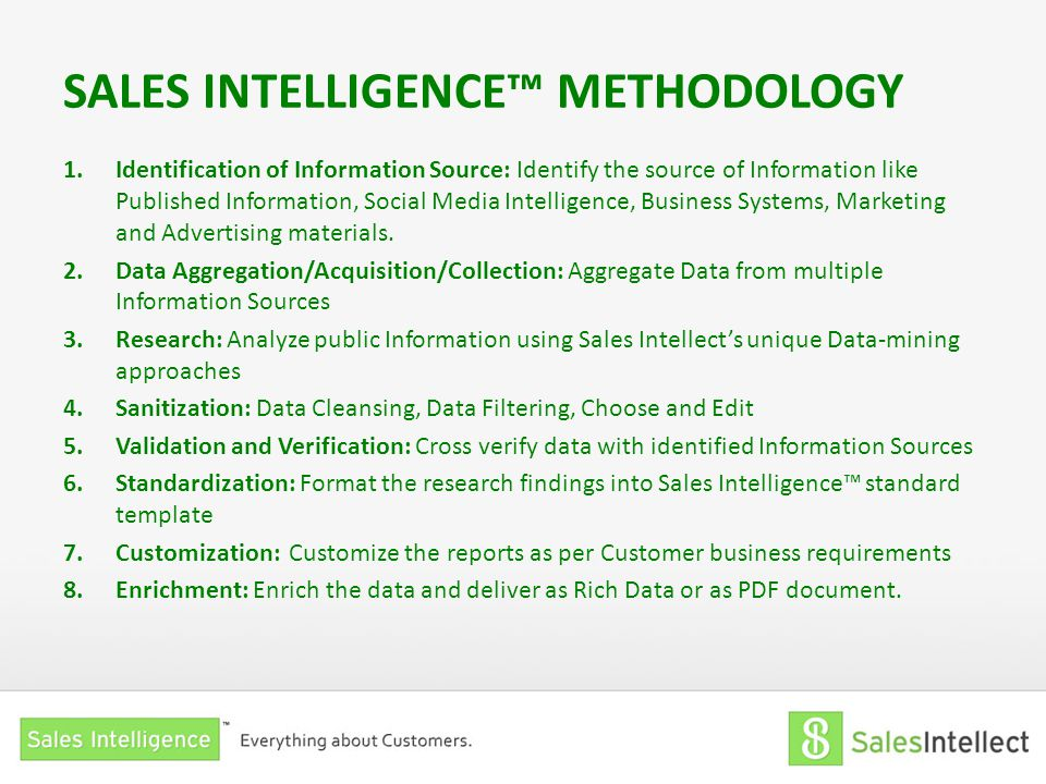 SALES INTELLIGENCE™ METHODOLOGY