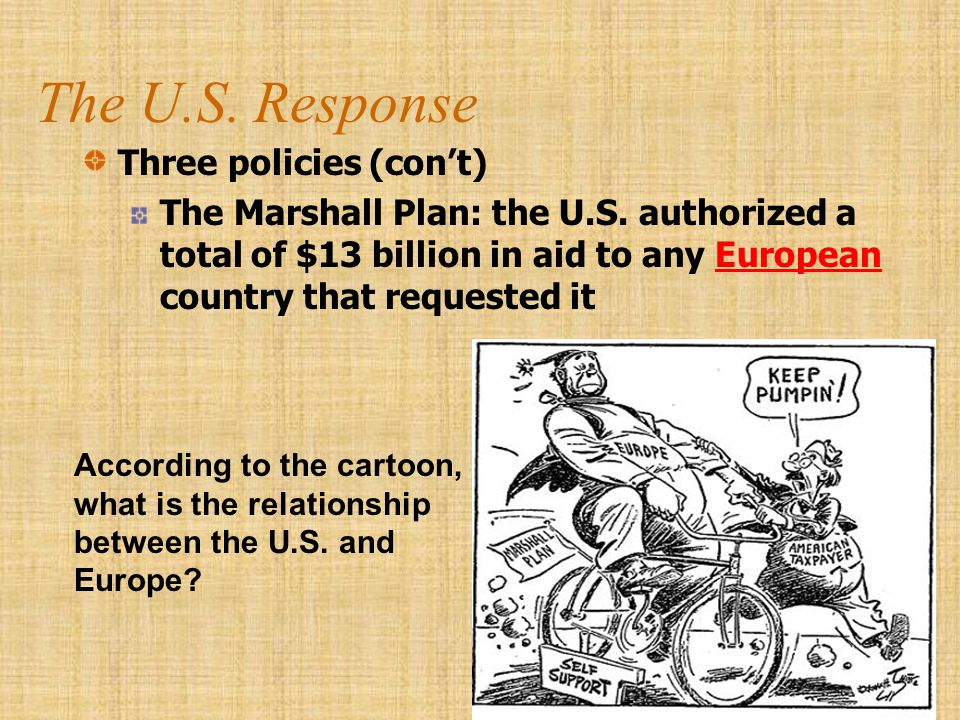 The U.S. Response Three policies (con't)