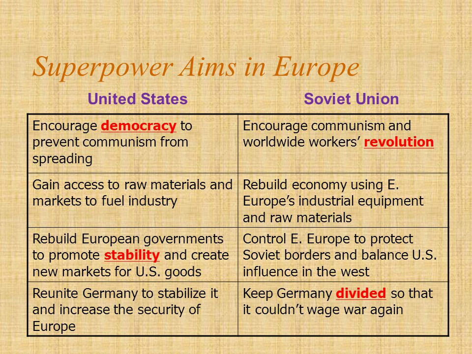 Superpower Aims in Europe