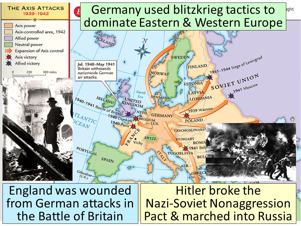 Germany used blitzkrieg tactics to dominate Eastern & Western Europe