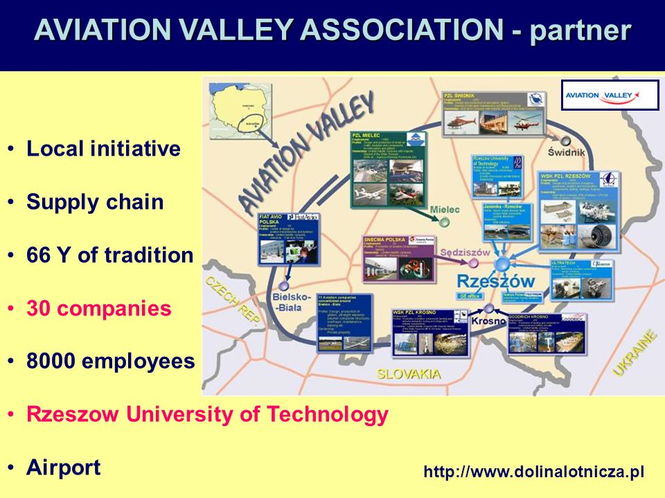 AVIATION VALLEY ASSOCIATION - partner