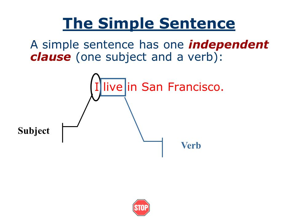 The Simple Sentence A simple sentence has one independent clause (one subject and a verb): I live in San Francisco.