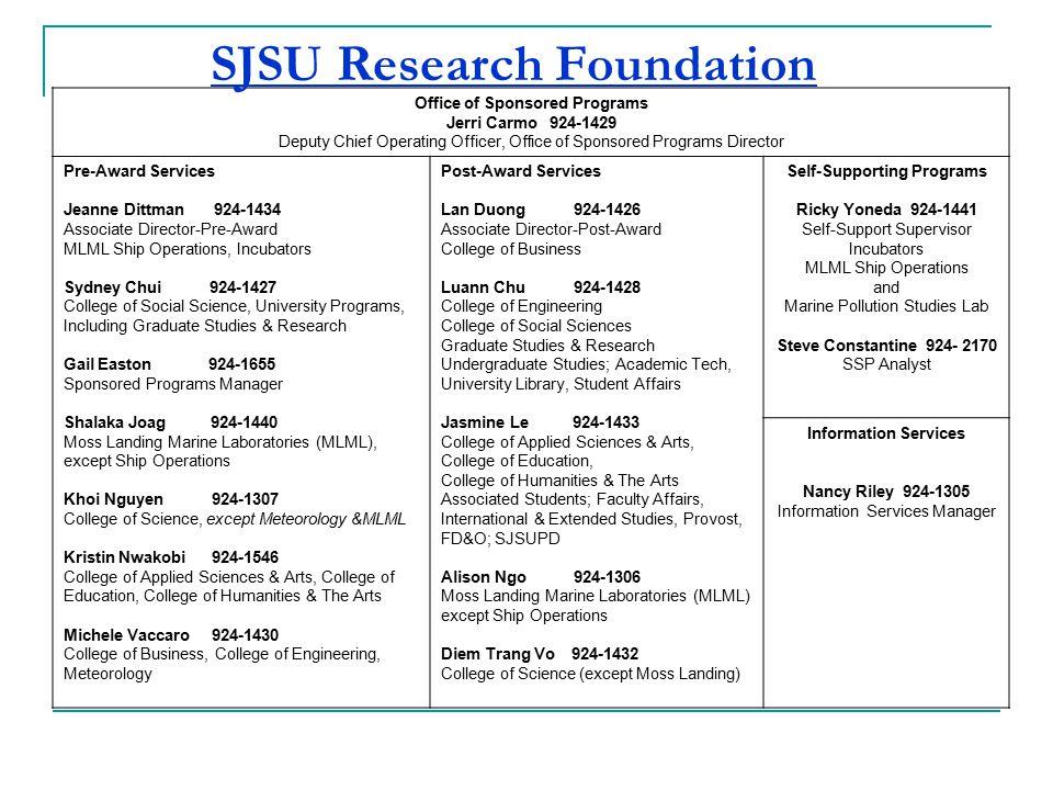 SJSU Research Foundation