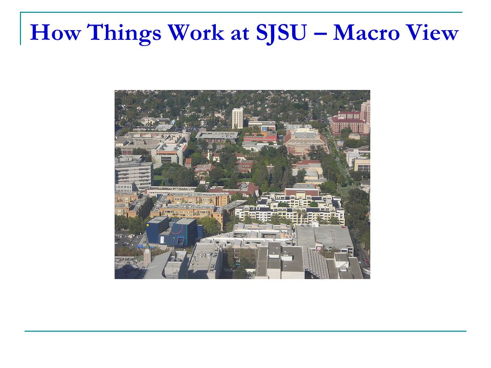 How Things Work at SJSU – Macro View