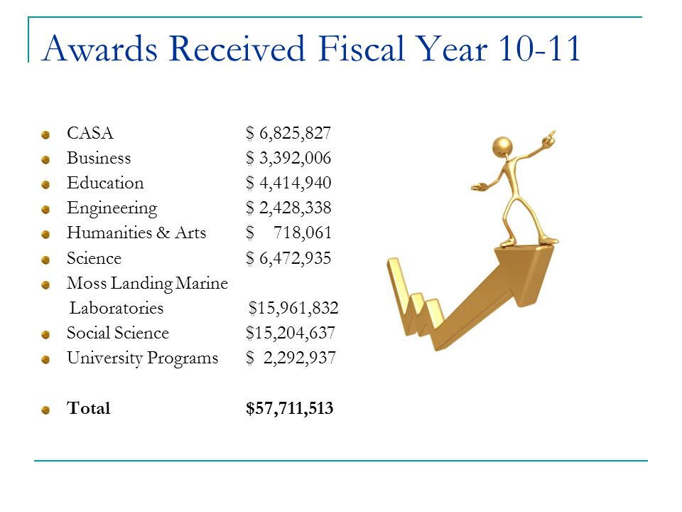 Awards Received Fiscal Year 10-11