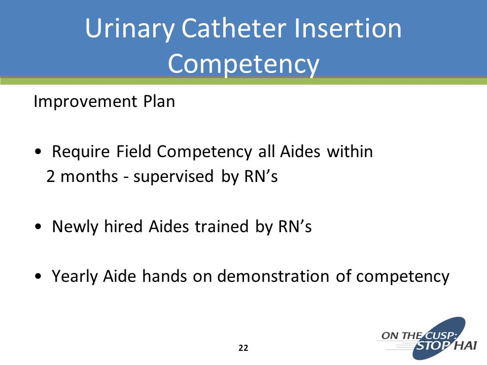 Urinary Catheter Insertion Competency