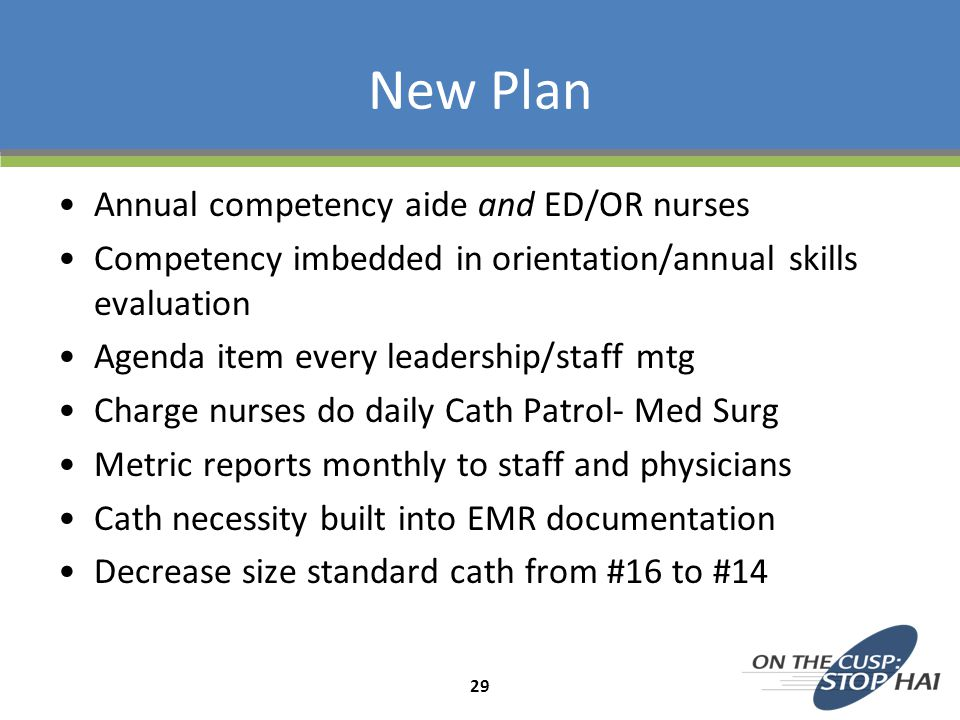 New Plan Annual competency aide and ED/OR nurses