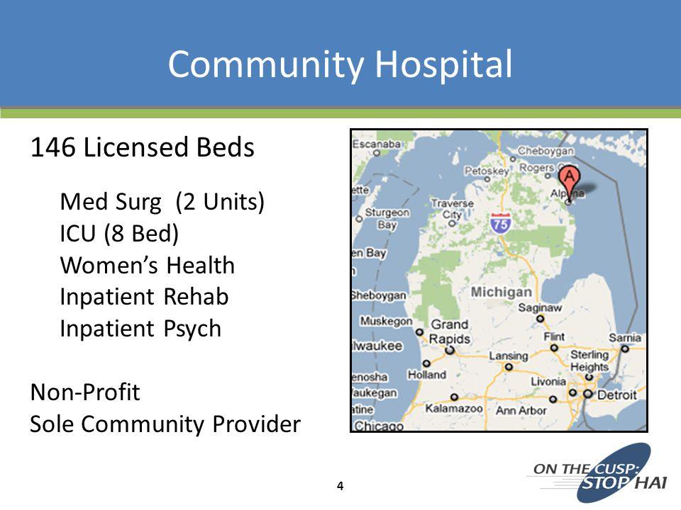 Community Hospital 146 Licensed Beds Med Surg (2 Units) ICU (8 Bed)