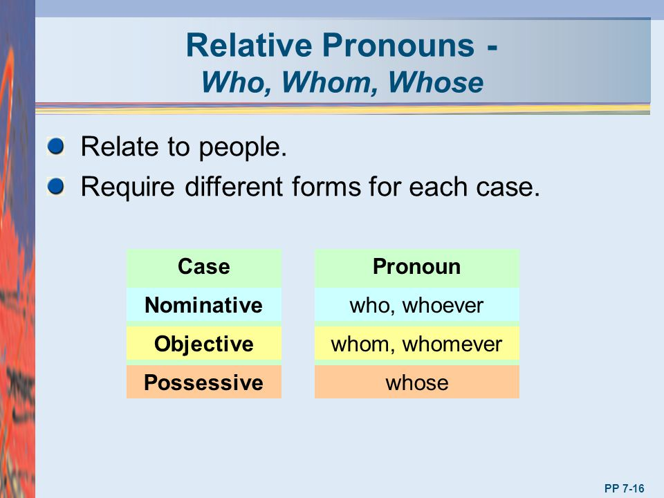 Relative Pronouns - Who, Whom, Whose