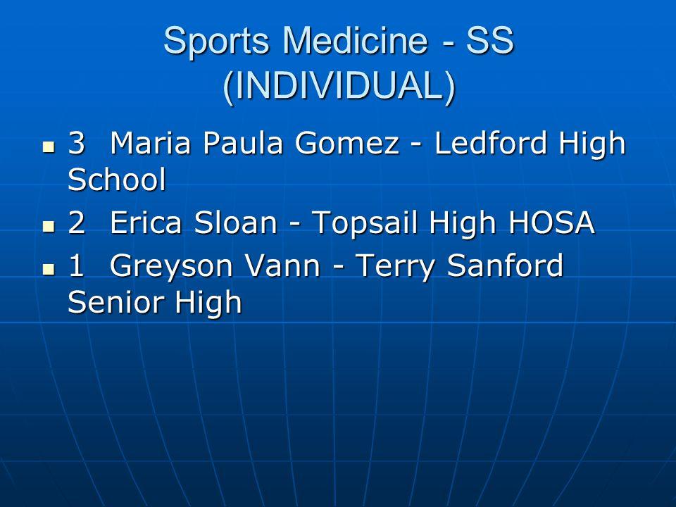 Sports Medicine - SS (INDIVIDUAL)