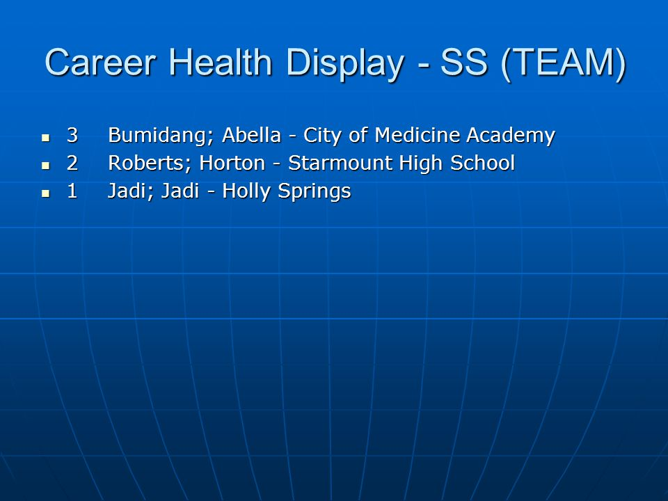 Career Health Display - SS (TEAM)
