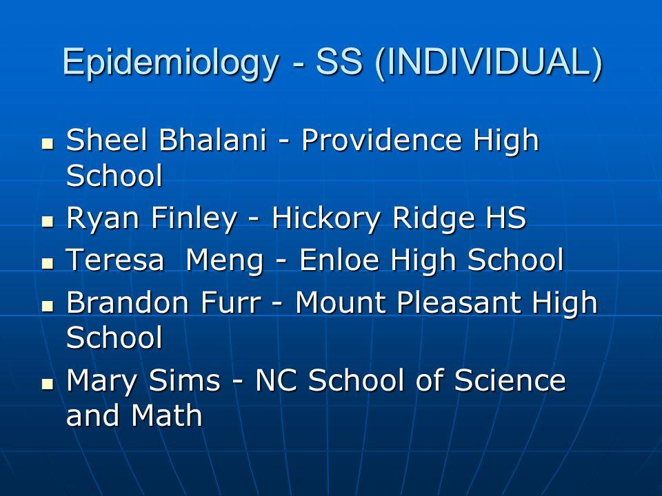 Epidemiology - SS (INDIVIDUAL)