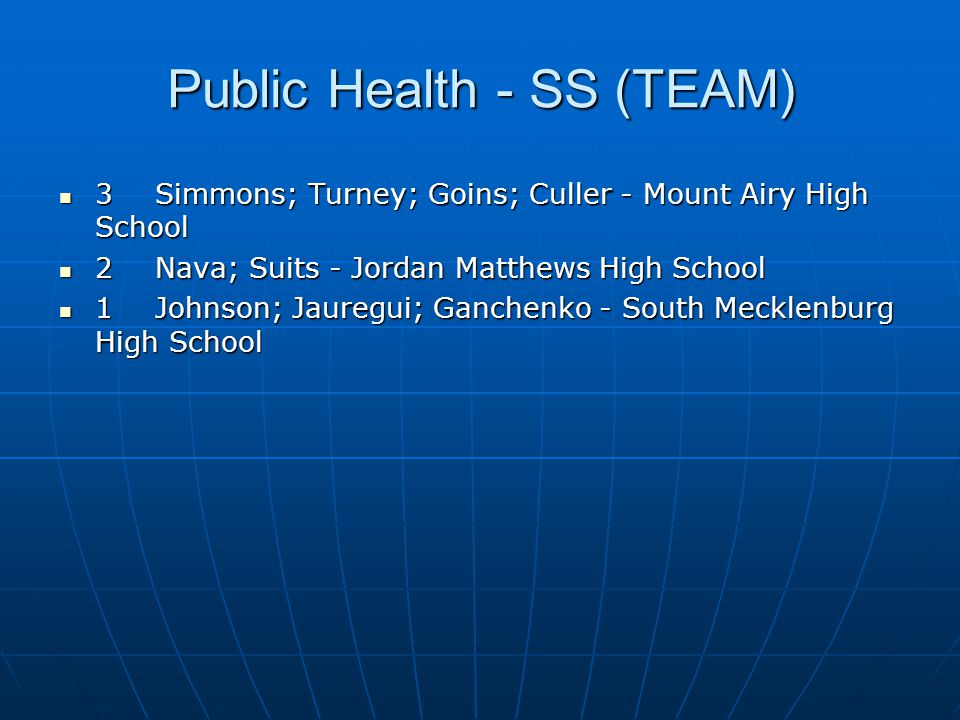 Public Health - SS (TEAM)