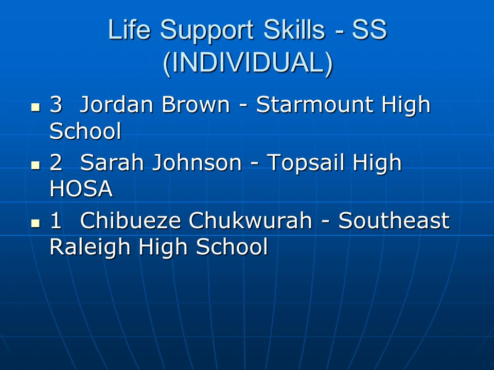 Life Support Skills - SS (INDIVIDUAL)
