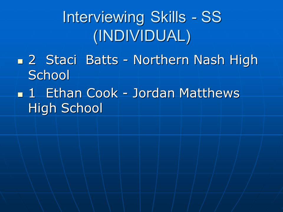 Interviewing Skills - SS (INDIVIDUAL)