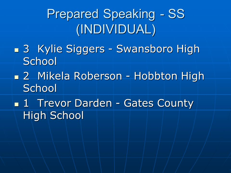 Prepared Speaking - SS (INDIVIDUAL)