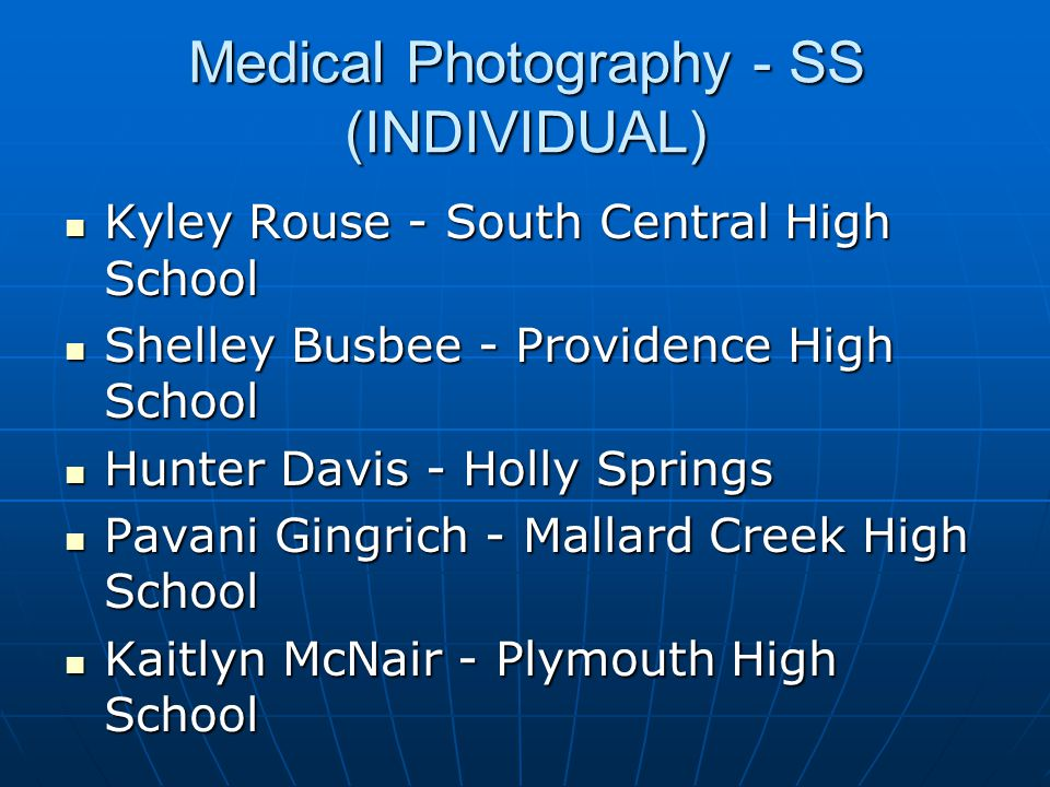 Medical Photography - SS (INDIVIDUAL)