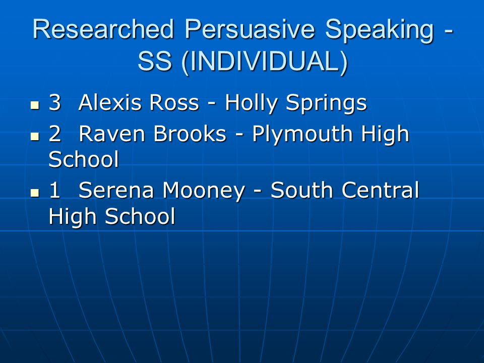 Researched Persuasive Speaking - SS (INDIVIDUAL)