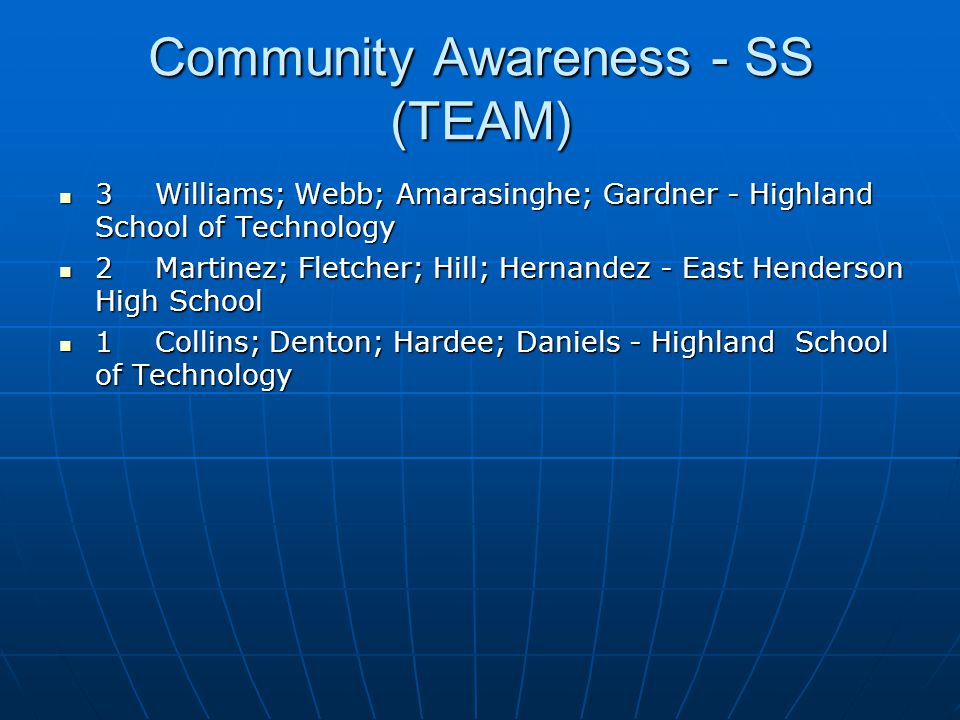 Community Awareness - SS (TEAM)