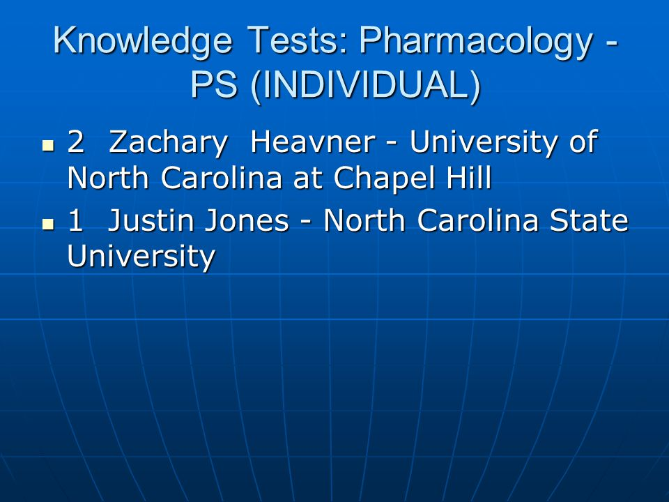 Knowledge Tests: Pharmacology - PS (INDIVIDUAL)