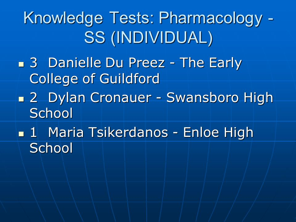 Knowledge Tests: Pharmacology - SS (INDIVIDUAL)