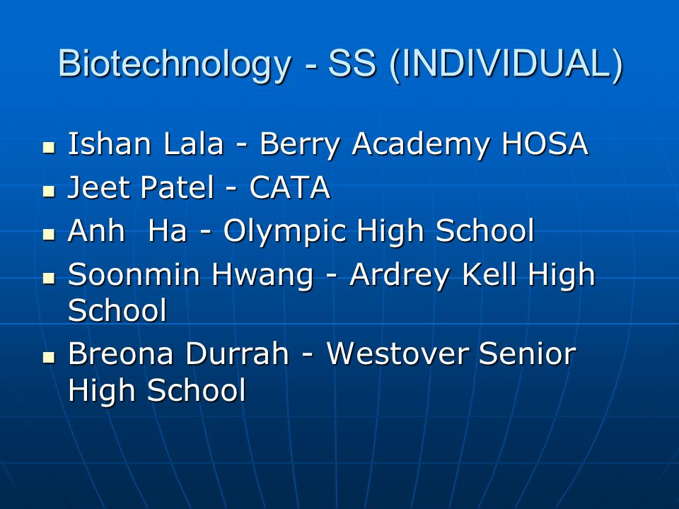 Biotechnology - SS (INDIVIDUAL)