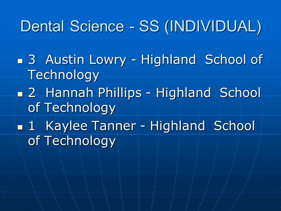 Dental Science - SS (INDIVIDUAL)