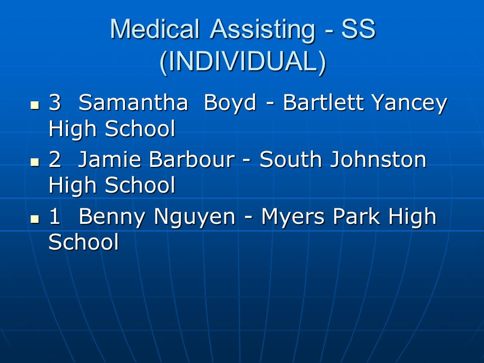 Medical Assisting - SS (INDIVIDUAL)