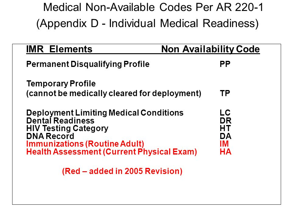 Medical Non-Available Codes Per AR 220-1 (Appendix D - Individual Medical Readiness)