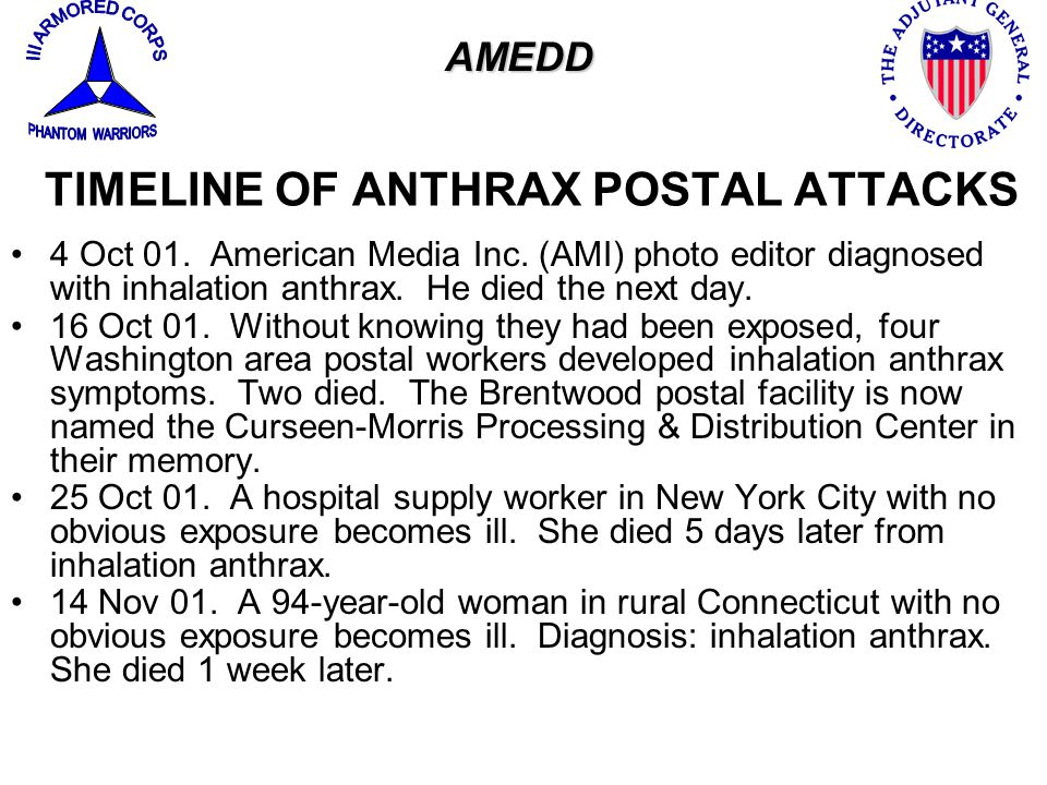 TIMELINE OF ANTHRAX POSTAL ATTACKS