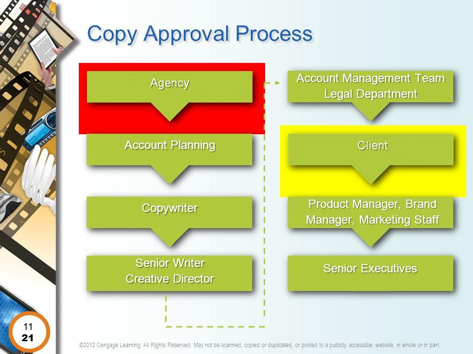 Copy Approval Process Account Management Team Legal Department