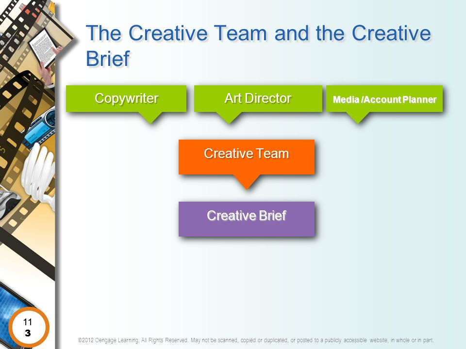 The Creative Team and the Creative Brief