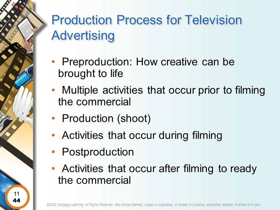 Production Process for Television Advertising