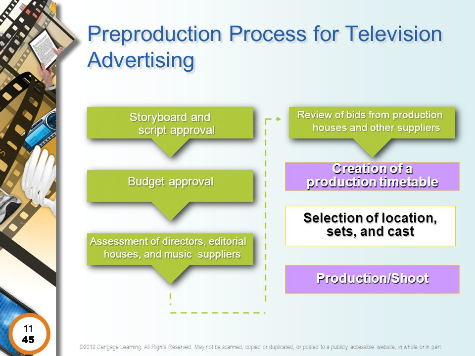 Preproduction Process for Television Advertising