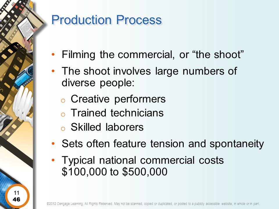 Production Process Filming the commercial, or the shoot