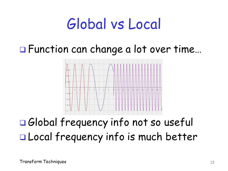 Global vs Local Function can change a lot over time…