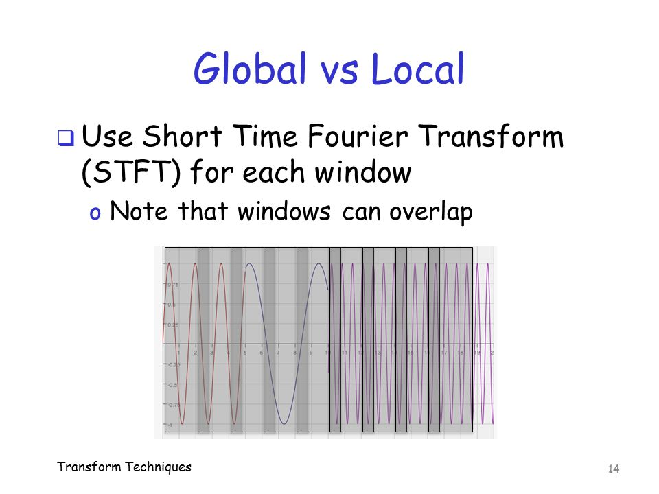 Global vs Local Use Short Time Fourier Transform (STFT) for each window. Note that windows can overlap.