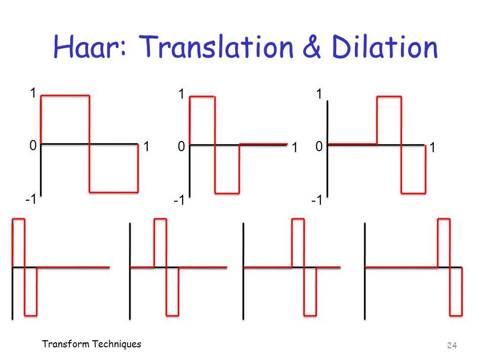 Haar: Translation & Dilation