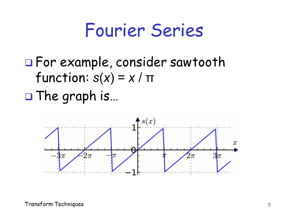 Fourier Series For example, consider sawtooth function: s(x) = x / π