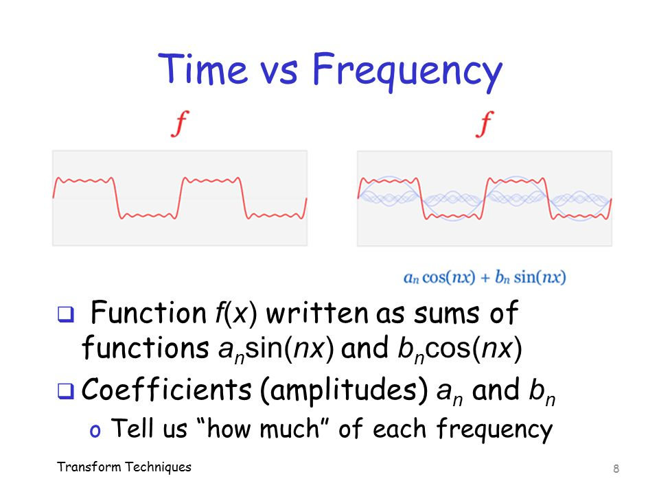 Time vs Frequency Function f(x) written as sums of functions ansin(nx) and bncos(nx) Coefficients (amplitudes) an and bn.